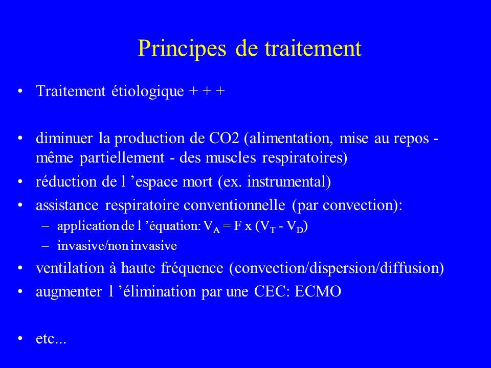 Principes de traitement Traitement étiologique + + + diminuer la production de CO2 (alimentation, mise au repos - même partiellement - des muscles res