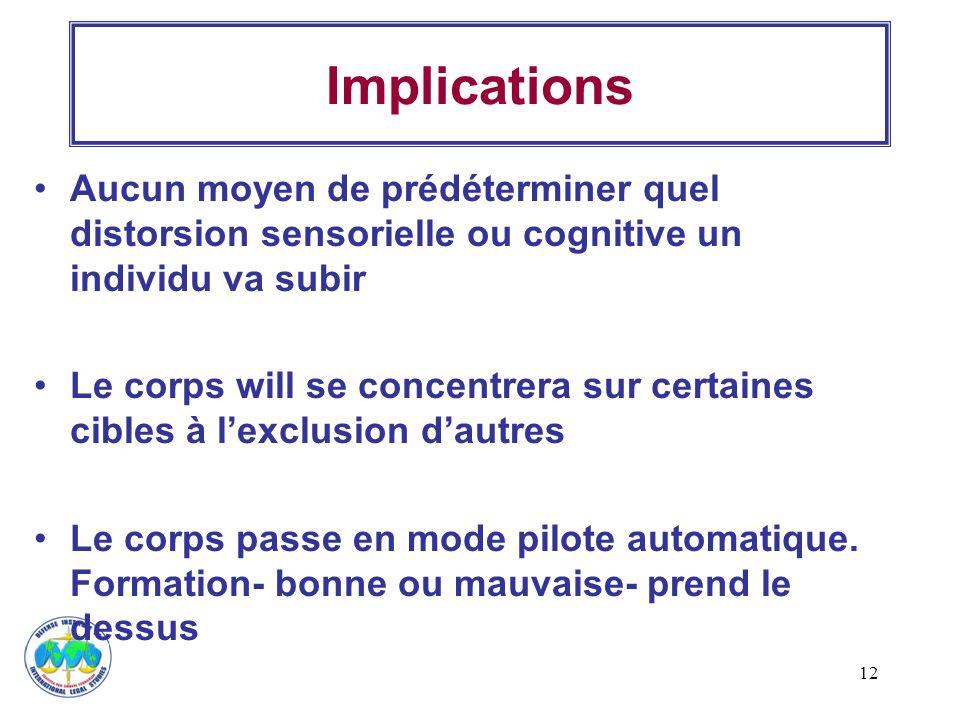 12 Implications Aucun moyen de prédéterminer quel distorsion sensorielle ou cognitive un individu va subir Le corps will se concentrera sur certaines