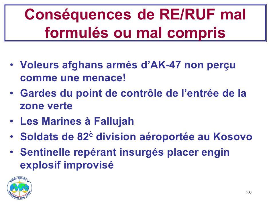 29 Conséquences de RE/RUF mal formulés ou mal compris Voleurs afghans armés dAK-47 non perçu comme une menace! Gardes du point de contrôle de lentrée