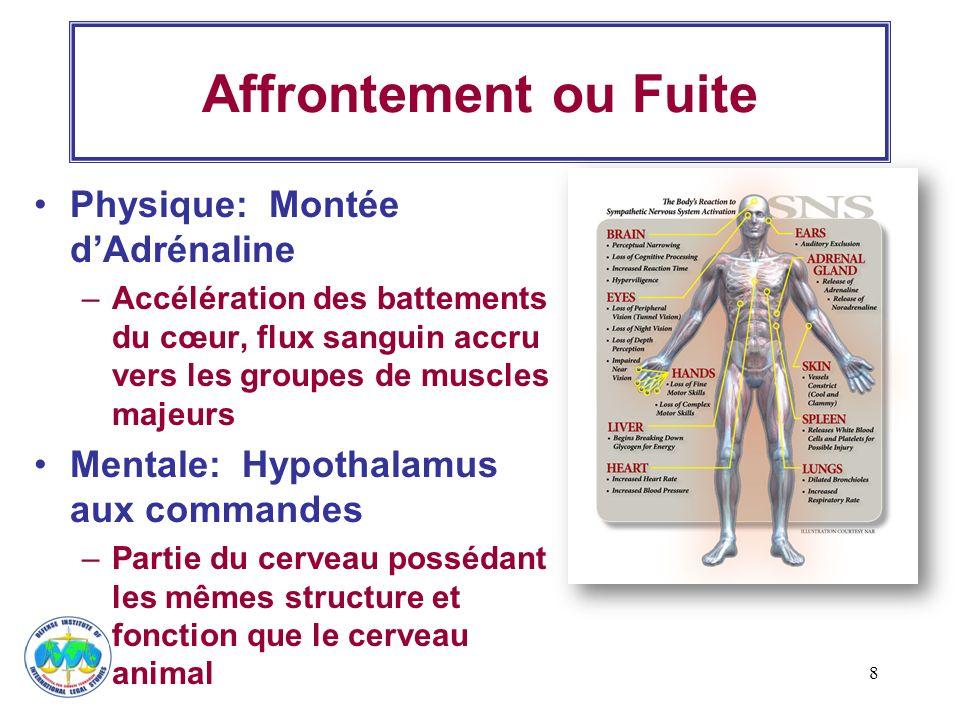 8 Affrontement ou Fuite Physique: Montée dAdrénaline –Accélération des battements du cœur, flux sanguin accru vers les groupes de muscles majeurs Ment