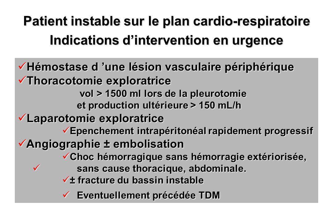 Patient instable sur le plan cardio-respiratoire Indications dintervention en urgence Hémostase d une lésion vasculaire périphérique Hémostase d une l