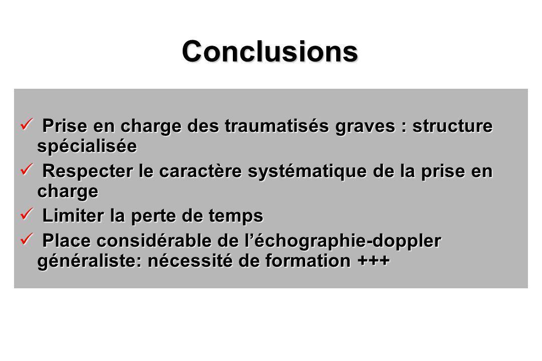 Conclusions Prise en charge des traumatisés graves : structure spécialisée Prise en charge des traumatisés graves : structure spécialisée Respecter le