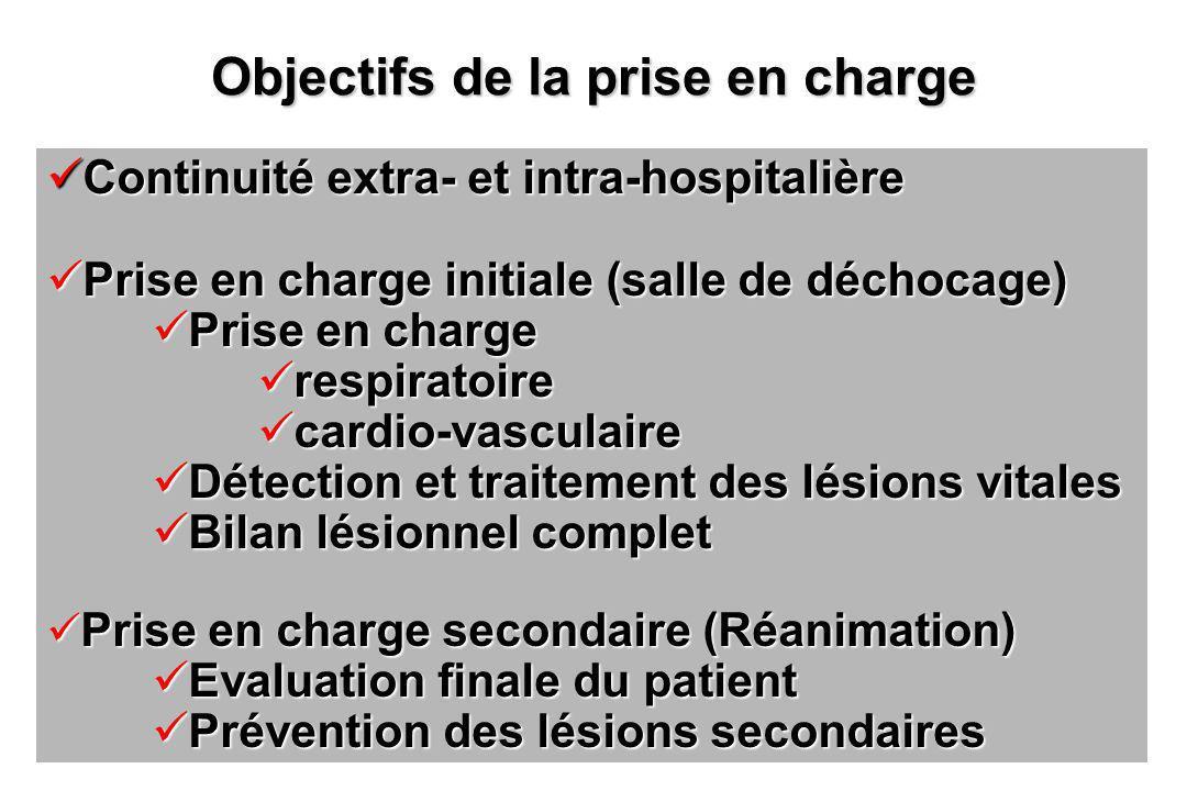 Continuité extra- et intra-hospitalière Continuité extra- et intra-hospitalière Prise en charge initiale (salle de déchocage) Prise en charge initiale