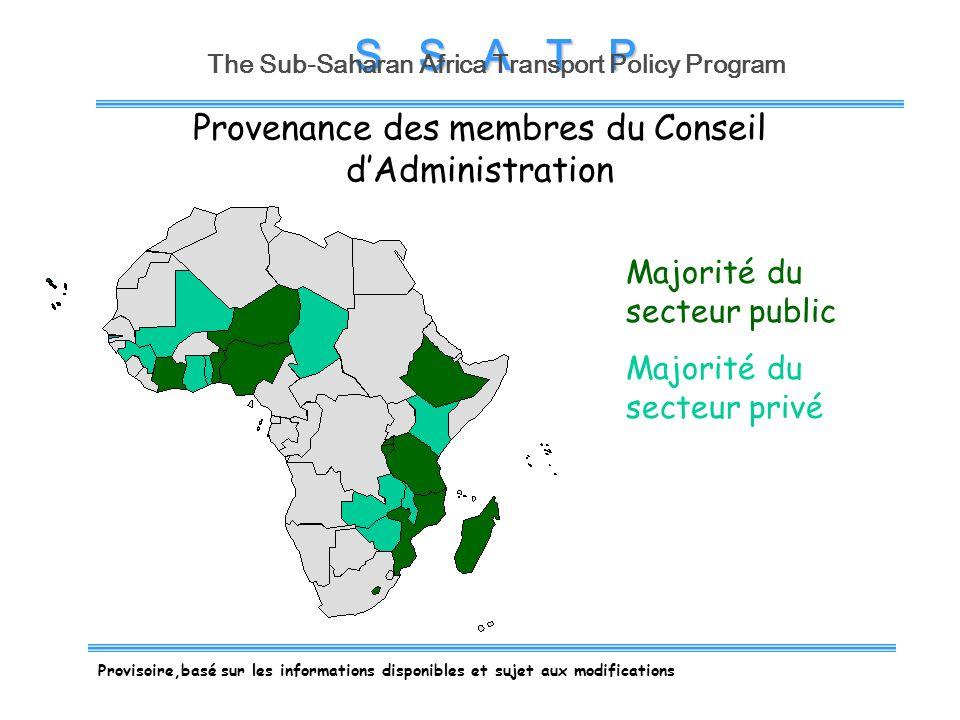 S S A T P The Sub-Saharan Africa Transport Policy Program Provisoire,basé sur les informations disponibles et sujet aux modifications Provenance des membres du Conseil dAdministration Majorité du secteur public Majorité du secteur privé