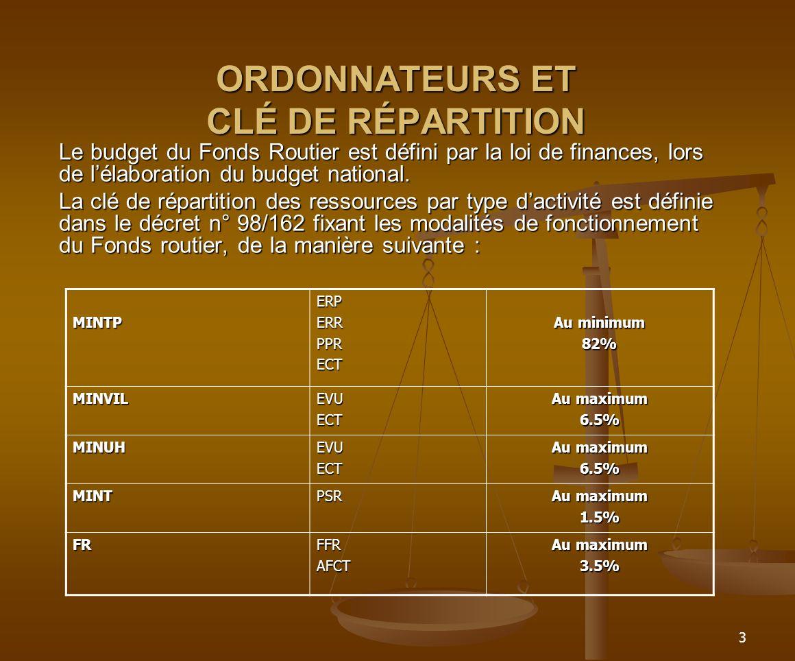 3 ORDONNATEURS ET CLÉ DE RÉPARTITION Le budget du Fonds Routier est défini par la loi de finances, lors de lélaboration du budget national.