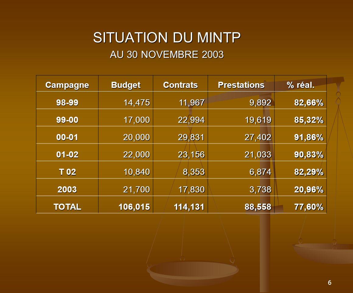 7 2-Le MINVIL