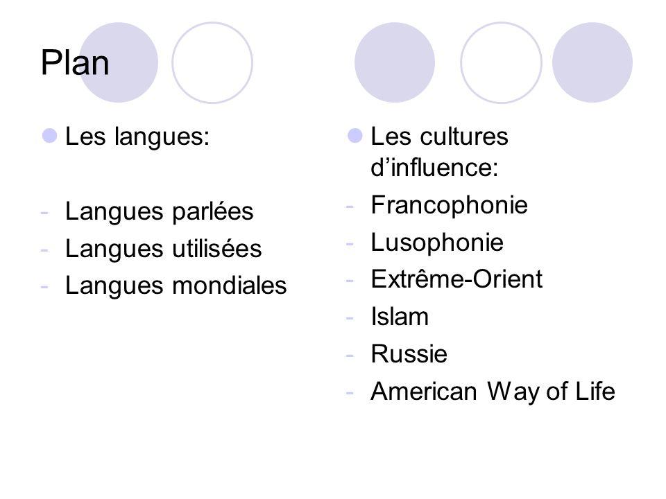 Plan Les langues: -Langues parlées -Langues utilisées -Langues mondiales Les cultures dinfluence: -Francophonie -Lusophonie -Extrême-Orient -Islam -Russie -American Way of Life