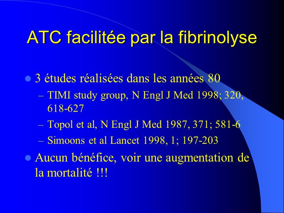 ATC facilitée par la fibrinolyse 3 études réalisées dans les années 80 – TIMI study group, N Engl J Med 1998; 320, 618-627 – Topol et al, N Engl J Med