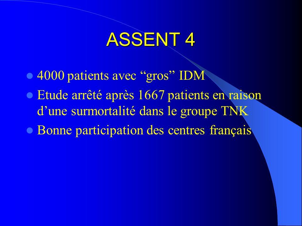 ASSENT 4 4000 patients avec gros IDM Etude arrêté après 1667 patients en raison dune surmortalité dans le groupe TNK Bonne participation des centres f