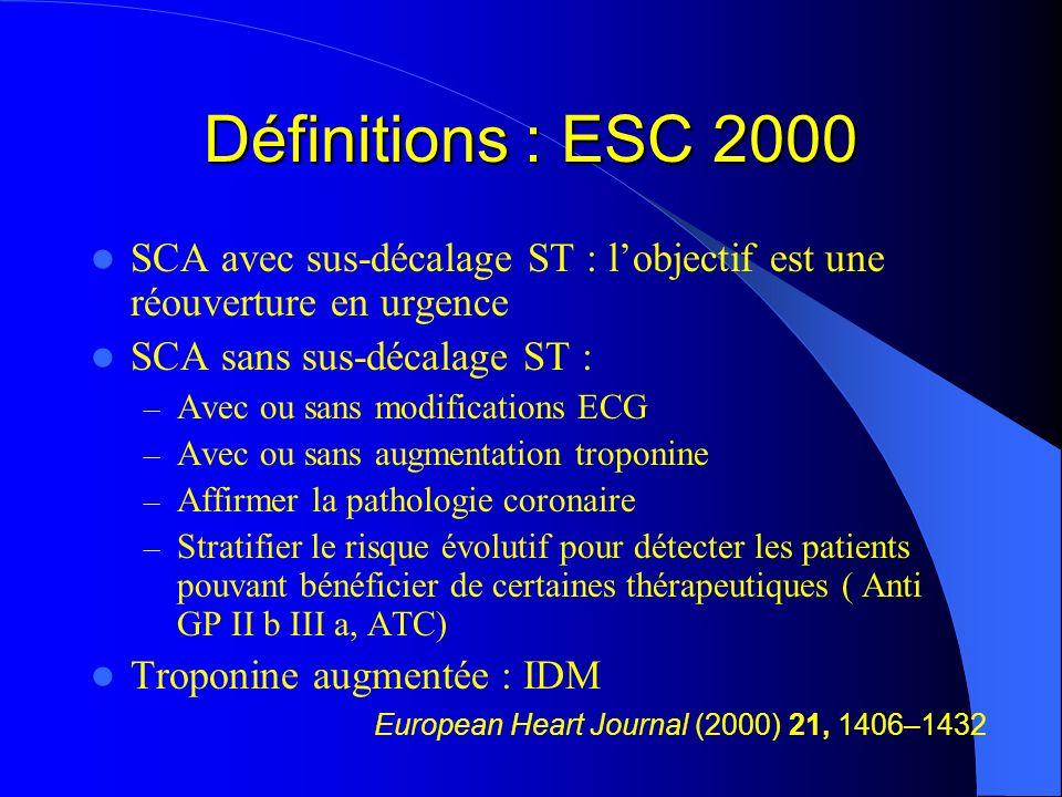 Définitions : ESC 2000 SCA avec sus-décalage ST : lobjectif est une réouverture en urgence SCA sans sus-décalage ST : – Avec ou sans modifications ECG
