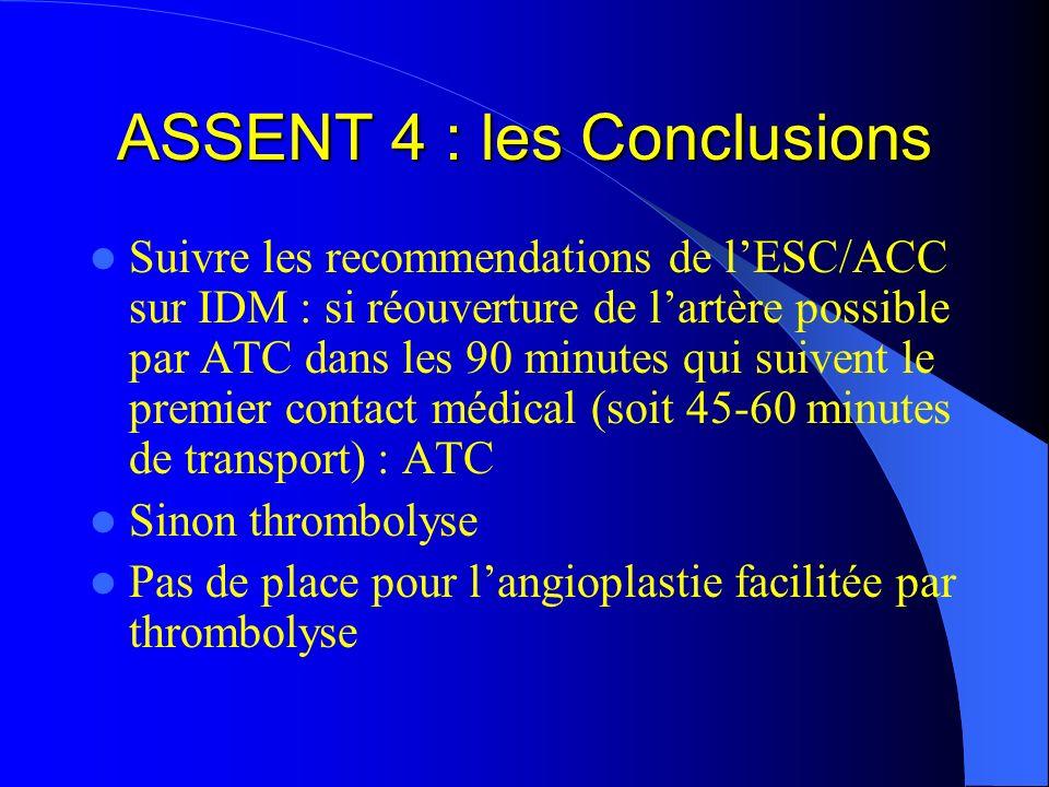 ASSENT 4 : les Conclusions Suivre les recommendations de lESC/ACC sur IDM : si réouverture de lartère possible par ATC dans les 90 minutes qui suivent