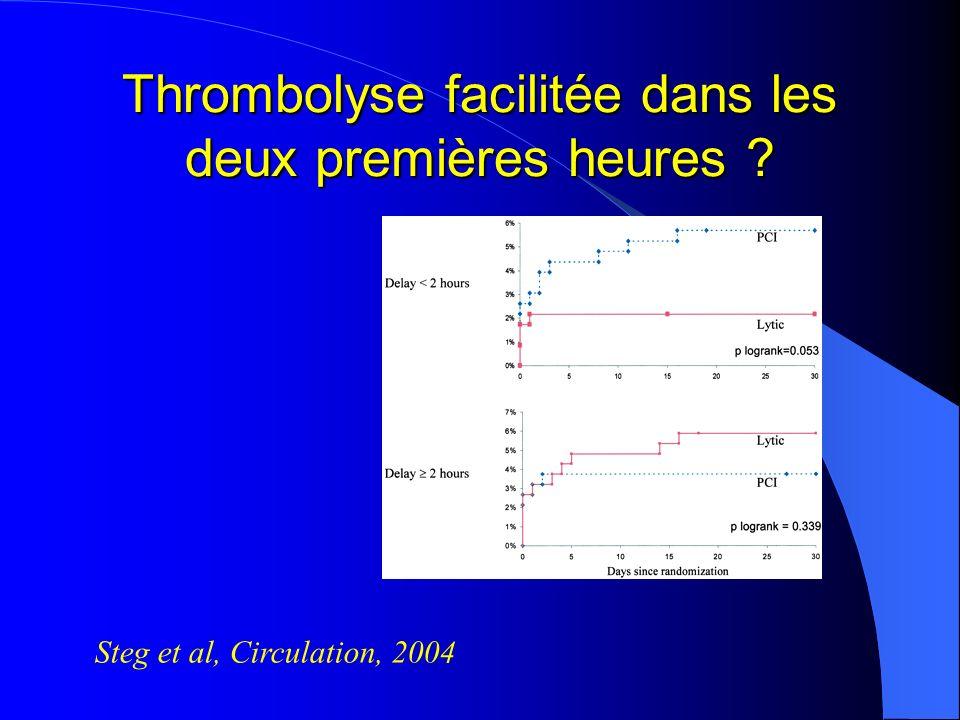 Thrombolyse facilitée dans les deux premières heures ? Steg et al, Circulation, 2004