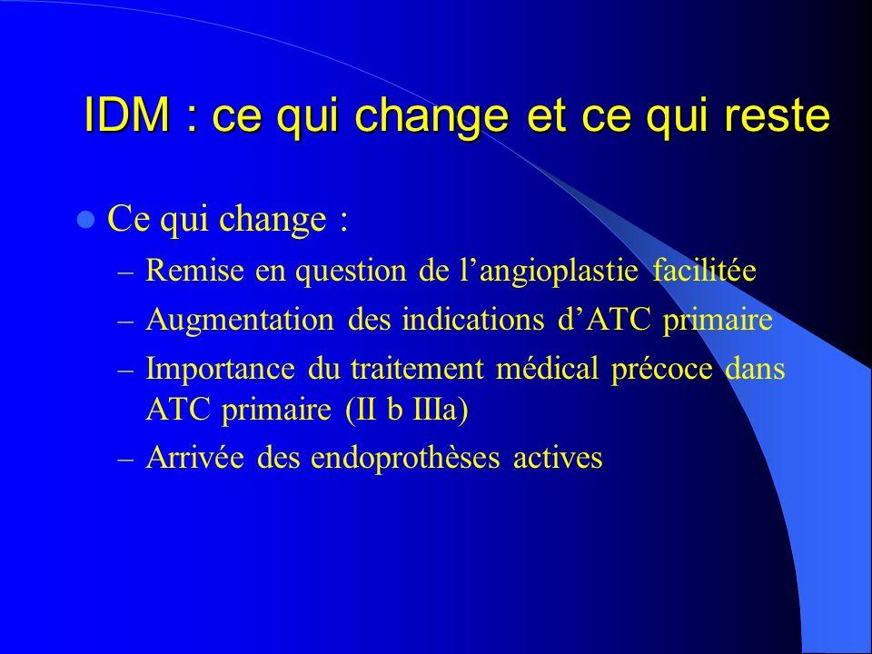 IDM : ce qui change et ce qui reste Ce qui change : – Remise en question de langioplastie facilitée – Augmentation des indications dATC primaire – Imp
