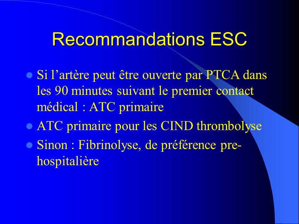 Recommandations ESC Si lartère peut être ouverte par PTCA dans les 90 minutes suivant le premier contact médical : ATC primaire ATC primaire pour les