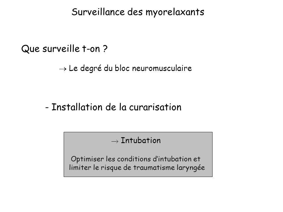 Simple twitch % SourcilierAdducteur du pouce Temps (min) Demandes chirurgicales de curare 060120180240 Résultats