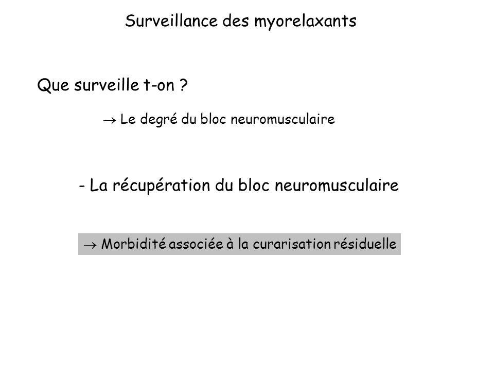 Incidence en France de la curarisation résiduelle 568 patients consécutifs sur période de 3 mois extubation au bloc = 435 145 (33%) T 4 /T 1 < 0,7 en SSPI C.