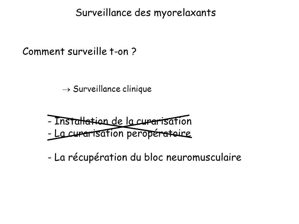 Surveillance instrumentale des myorelaxants En pratique clinique Adducteur du pouce Sourcilier T1% Temps - La curarisation peropératoire