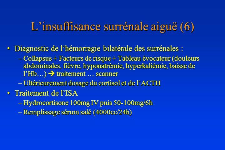 Linsuffisance surrénale aiguë (6) Diagnostic de lhémorragie bilatérale des surrénales :Diagnostic de lhémorragie bilatérale des surrénales : –Collapsu