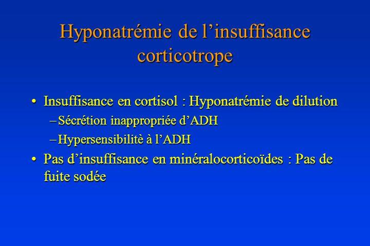 Hyponatrémie de linsuffisance corticotrope Insuffisance en cortisol : Hyponatrémie de dilutionInsuffisance en cortisol : Hyponatrémie de dilution –Séc