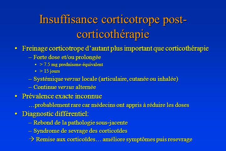 Freinage corticotrope dautant plus important que corticothérapieFreinage corticotrope dautant plus important que corticothérapie –Forte dose et/ou pro