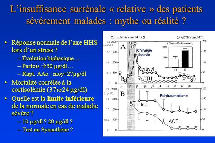 Linsuffisance surrénale « relative » des patients sévérement malades : mythe ou réalité ? Réponse normale de laxe HHS lors dun stress ?Réponse normale