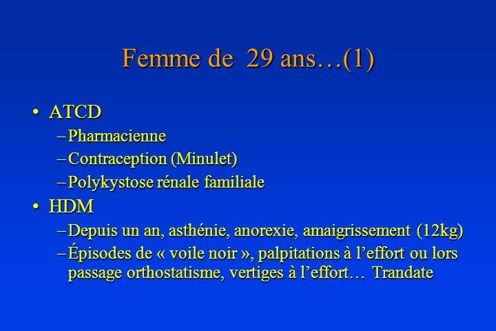 Femme de 29 ans…(2) Hospitalisée en MédecineHospitalisée en Médecine –FC : 92/mn (repos) 140/mn (assise) 160/mn (debout) –PA : 115/85 (sans hto) –Pigmentation (mais dorigine maghrébine) –Bilan biologique Natrémie: 124 mmol/l, Na (u): 42 mmol/lNatrémie: 124 mmol/l, Na (u): 42 mmol/l Kaliémie: 4.2 mmol/l, K(u): 21 mmol/lKaliémie: 4.2 mmol/l, K(u): 21 mmol/l TCA allongé, F.