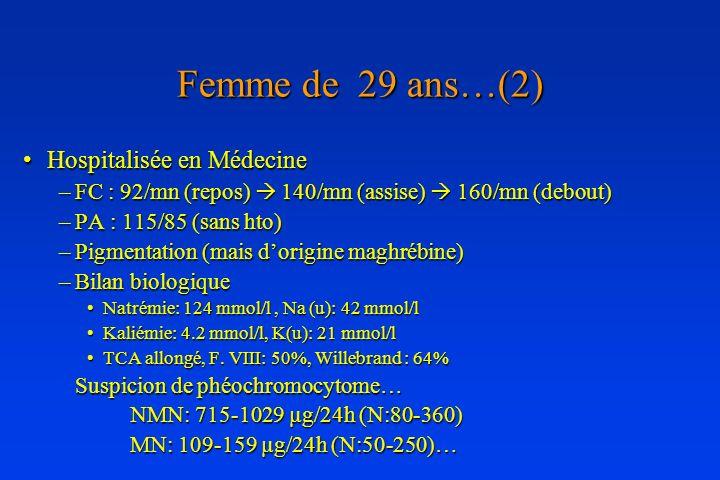 Femme de 29 ans…(3) Suspicion insuffisance surrénaleSuspicion insuffisance surrénale –Cortisol : 3.1µg/dl (N à 8h: 12-22) –ACTH : 1220 pg/ml (N à 8h: 10-60) –Test au Synacthène : 3.1 3.4 µg/dl Décompensation…Décompensation… –chute TA, tachycardie: 100/mn, –natrémie : 120 mmol/l, kalièmie : 5.4 mmol/l –Sérum physiologique, hydrocortisone, fludrocortisone… Bilan étiologique :Bilan étiologique : –Scanner surrénales… –Ac anti-21hydroxylase++