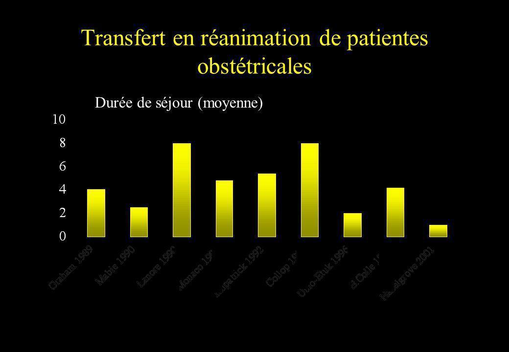 Transfert en réanimation de patientes obstétricales Durée de séjour (moyenne)