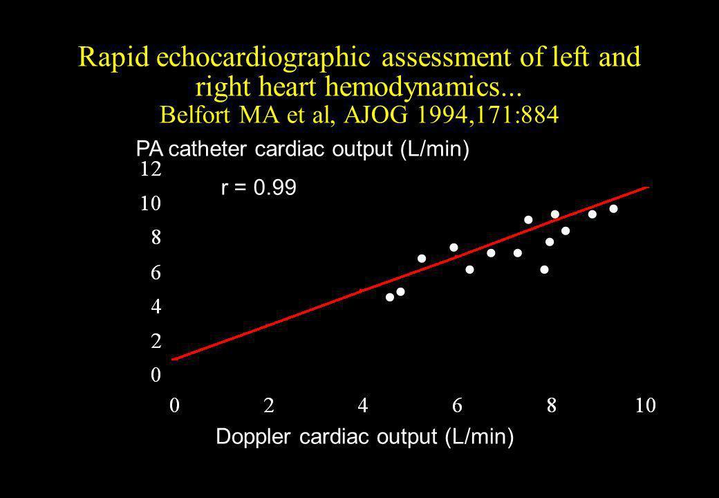 Rapid echocardiographic assessment of left and right heart hemodynamics... Belfort MA et al, AJOG 1994,171:884 PA catheter cardiac output (L/min) Dopp