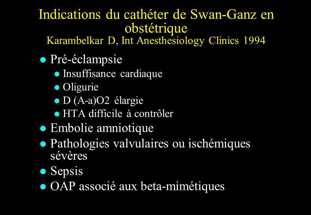 Indications du cathéter de Swan-Ganz en obstétrique Karambelkar D, Int Anesthesiology Clinics 1994 Pré-éclampsie Insuffisance cardiaque Oligurie D (A-