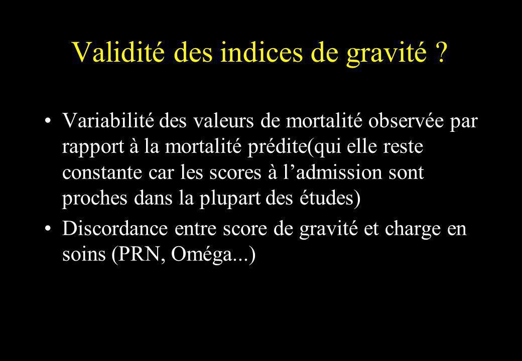Validité des indices de gravité ? Variabilité des valeurs de mortalité observée par rapport à la mortalité prédite(qui elle reste constante car les sc