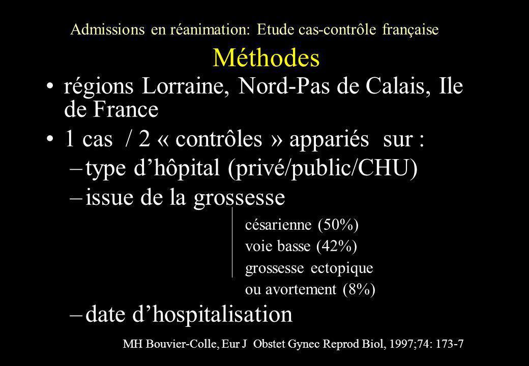 régions Lorraine, Nord-Pas de Calais, Ile de France 1 cas / 2 « contrôles » appariés sur : –type dhôpital (privé/public/CHU) –issue de la grossesse –d