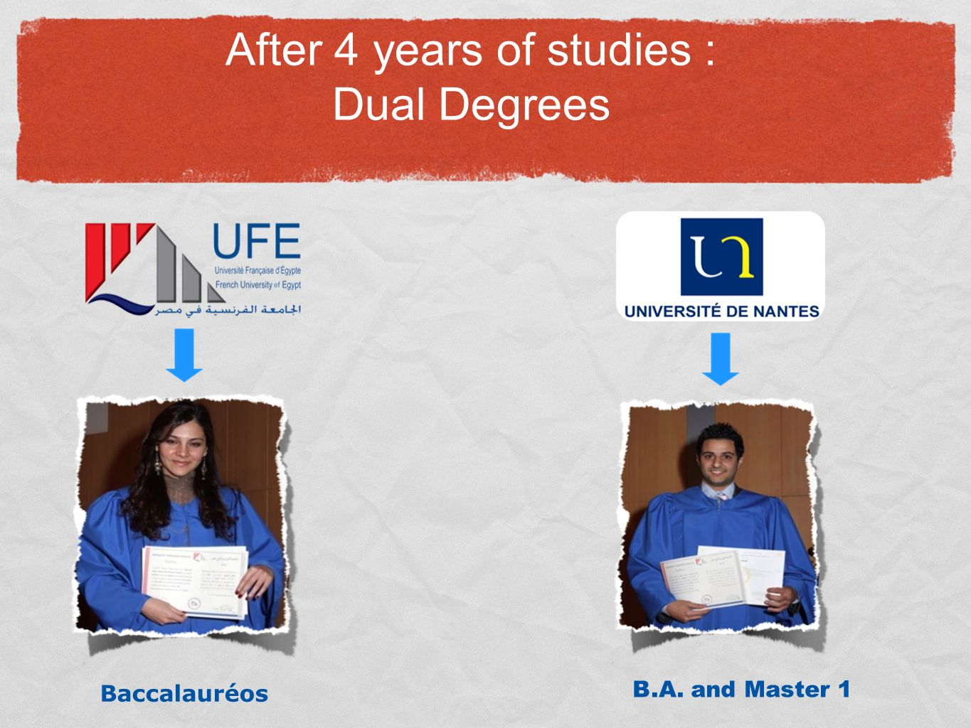 After 4 years of studies : Dual Degrees Baccalauréos B.A. and Master 1