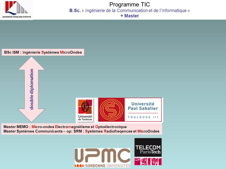 Master MEMO : Micro-ondes Electromagnétisme et Optoélectronique Master Systèmes Communicants – op: SRM : Systèmes Radiofreqences et MicroOndes BSc ISM : Ingénierie Systèmes MicroOndes double diplomation Programme TIC B.Sc.