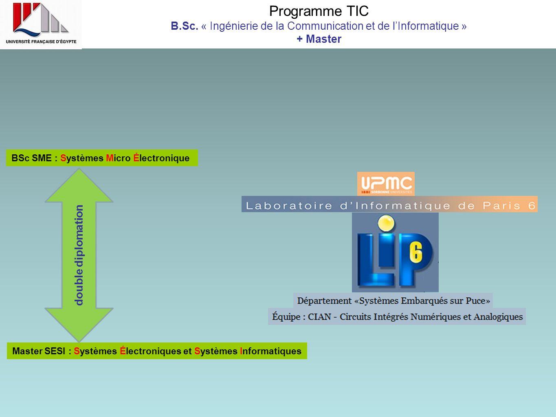 Master SESI : Systèmes Électroniques et Systèmes Informatiques BSc SME : Systèmes Micro Électronique double diplomation Programme TIC B.Sc.