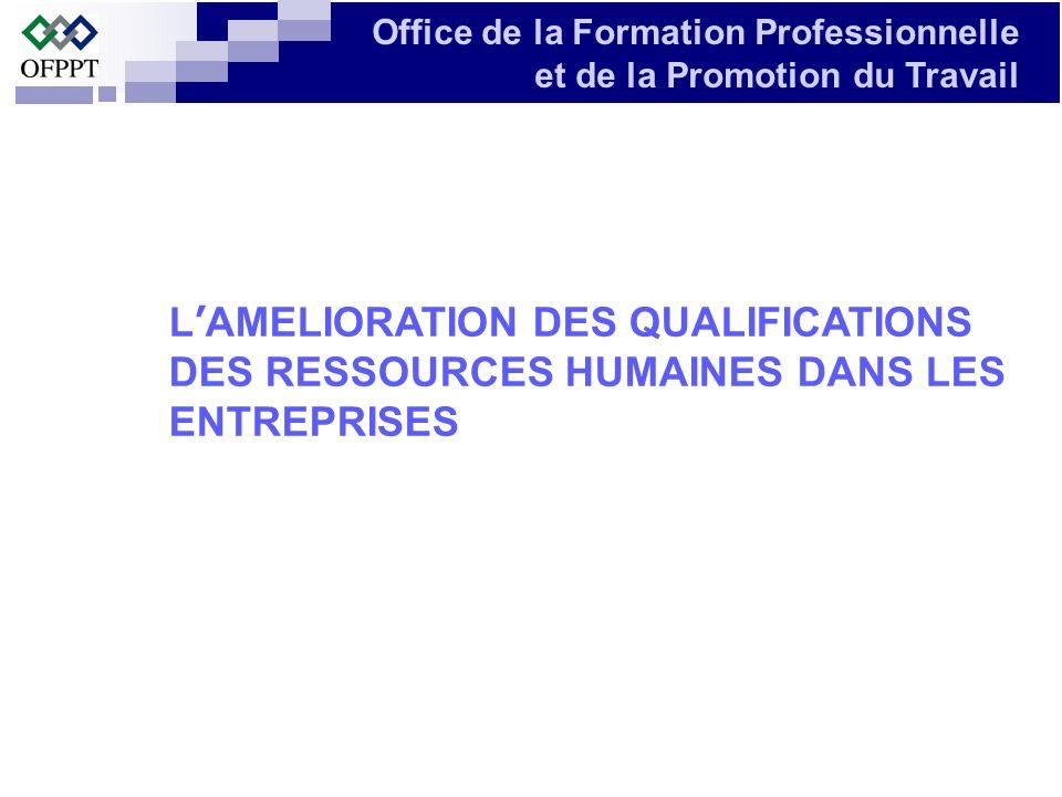 Office de la Formation Professionnelle et de la Promotion du Travail L AMELIORATION DES QUALIFICATIONS DES RESSOURCES HUMAINES DANS LES ENTREPRISES