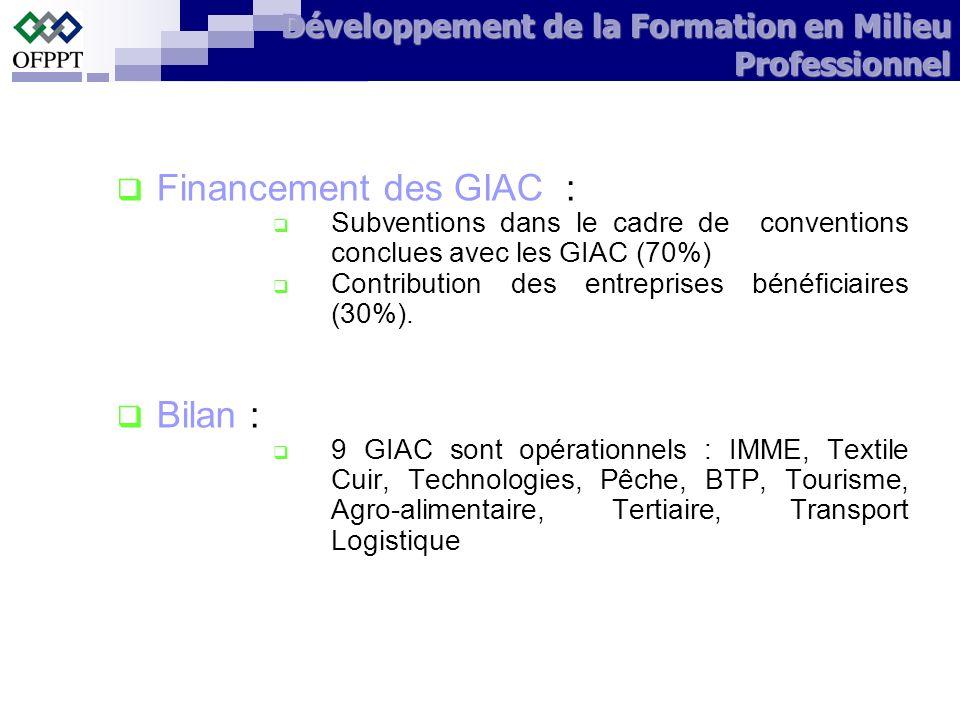 Financement des GIAC : Subventions dans le cadre de conventions conclues avec les GIAC (70%) Contribution des entreprises bénéficiaires (30%). Bilan :