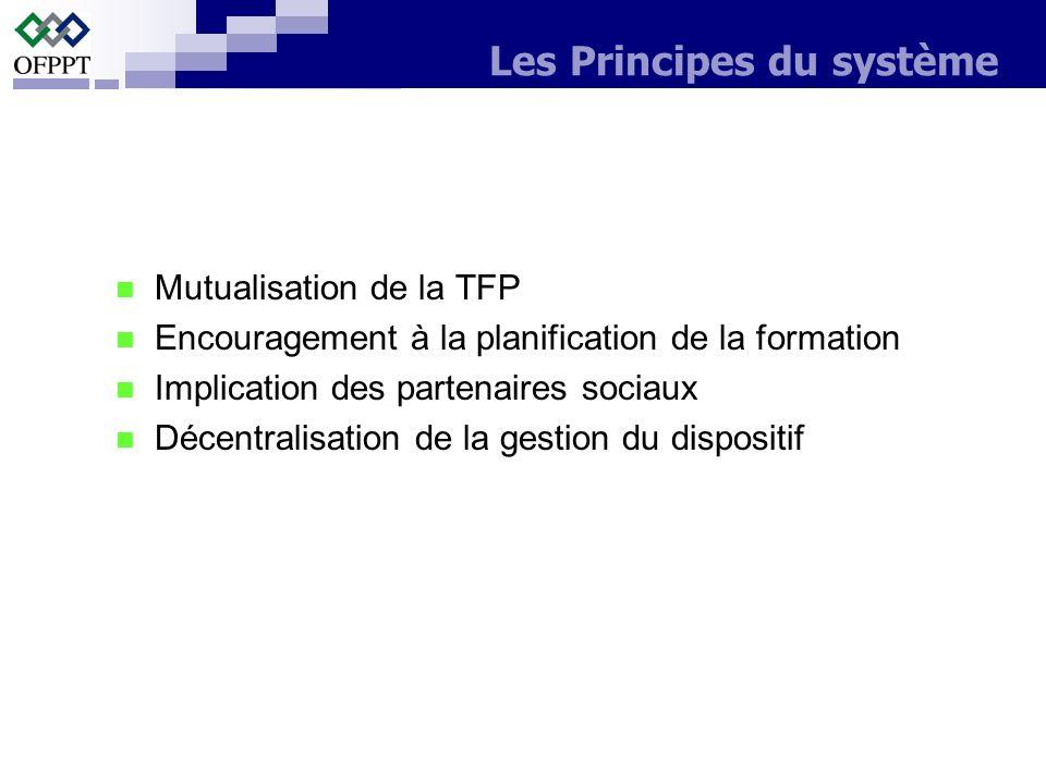 Mutualisation de la TFP Encouragement à la planification de la formation Implication des partenaires sociaux Décentralisation de la gestion du disposi