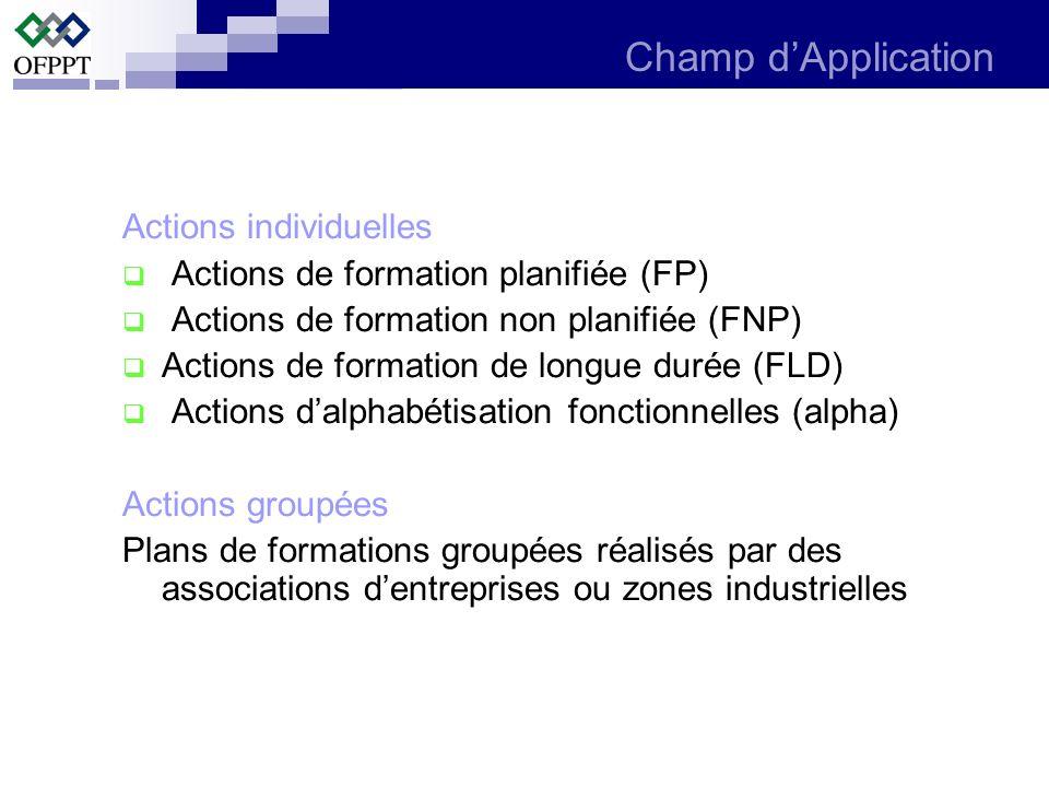 Champ dApplication Actions individuelles Actions de formation planifiée (FP) Actions de formation non planifiée (FNP) Actions de formation de longue d