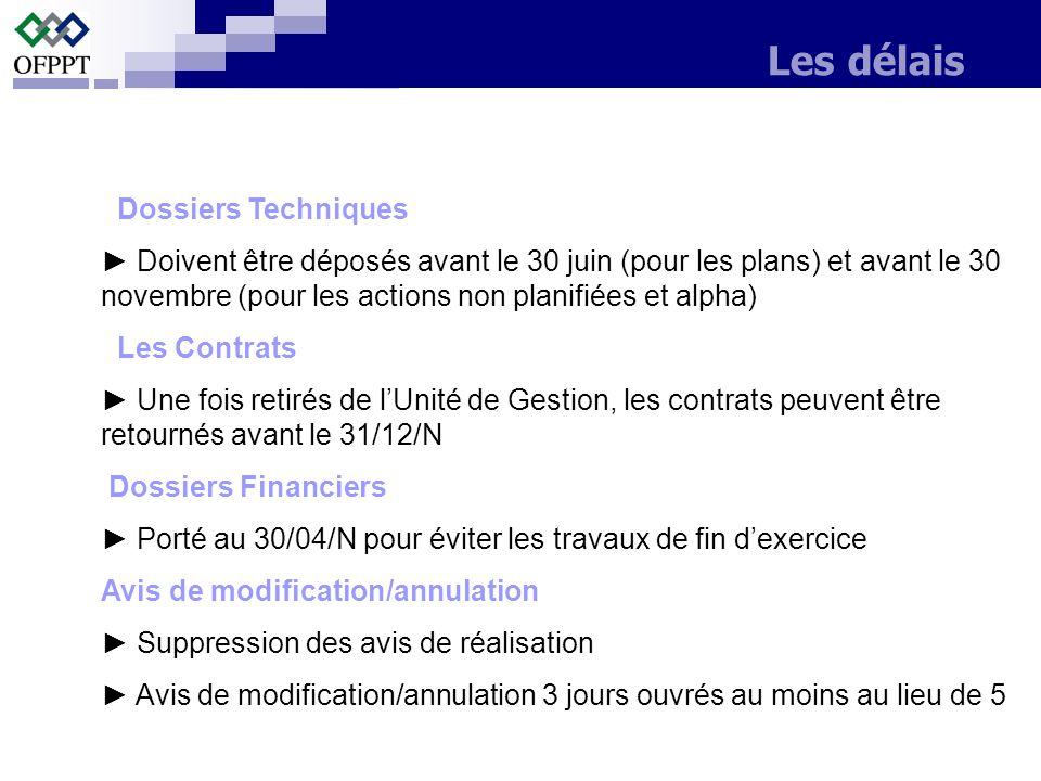 Les délais Dossiers Techniques Doivent être déposés avant le 30 juin (pour les plans) et avant le 30 novembre (pour les actions non planifiées et alph