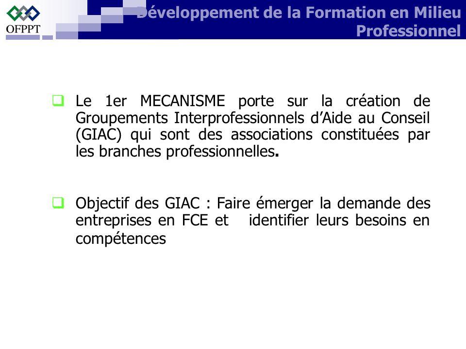 Le 1er MECANISME porte sur la création de Groupements Interprofessionnels dAide au Conseil (GIAC) qui sont des associations constituées par les branch