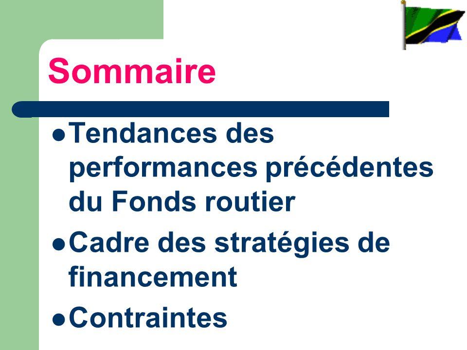 Sommaire Tendances des performances précédentes du Fonds routier Cadre des stratégies de financement Contraintes
