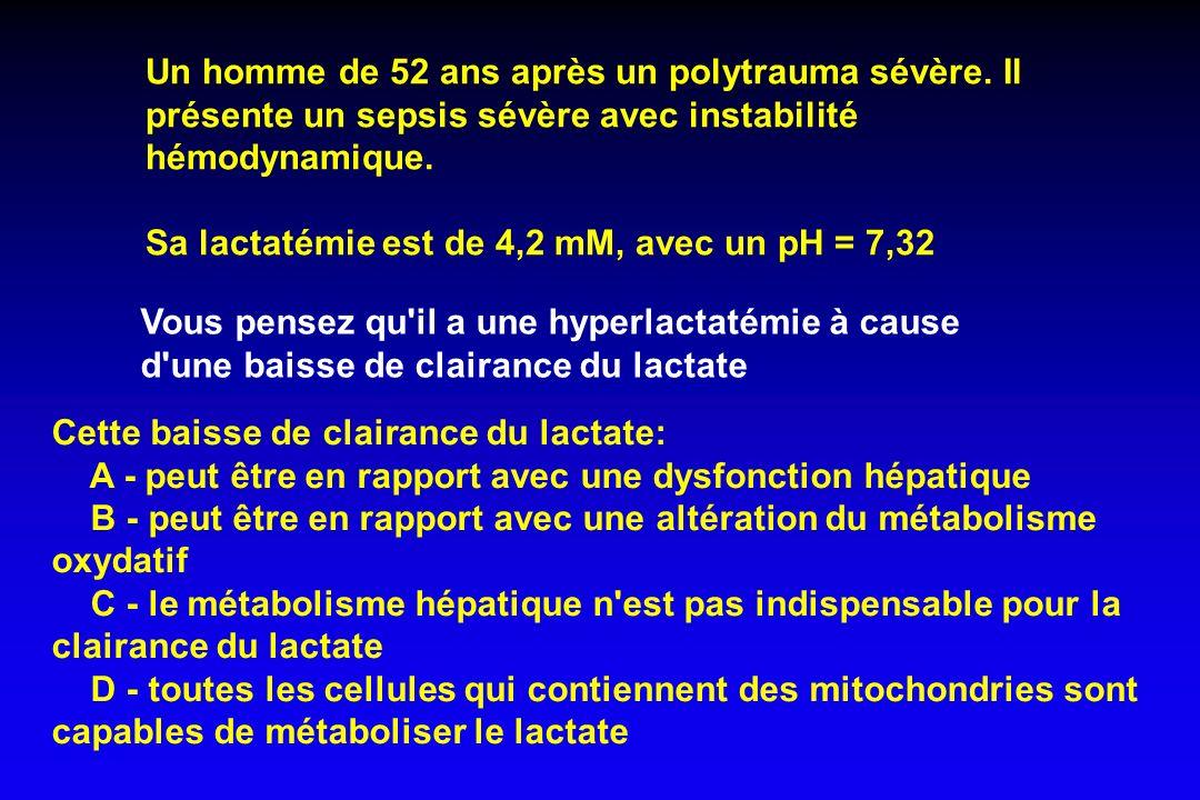 Levraut et al, Am J Respir Crit Care Med 1998; 157:1021-6 0.5 1 1.5 2 2.5 3 1234 l actatémie (mmol/l) 1/ Cl totale lact (l/kg/h) r 2 = 0.73 p < 0.001 production lactate (µmol/kg/h) 500 1000 1500 2000 1234 l actatémie (mmol/l) r 2 = 0.034 p = 0.29 Aucune relation entre clairance lactate et fct hépatique Hyperlactatémie modérée persistante Défaut d utilisation du lactate LACTATE ET SEPSIS