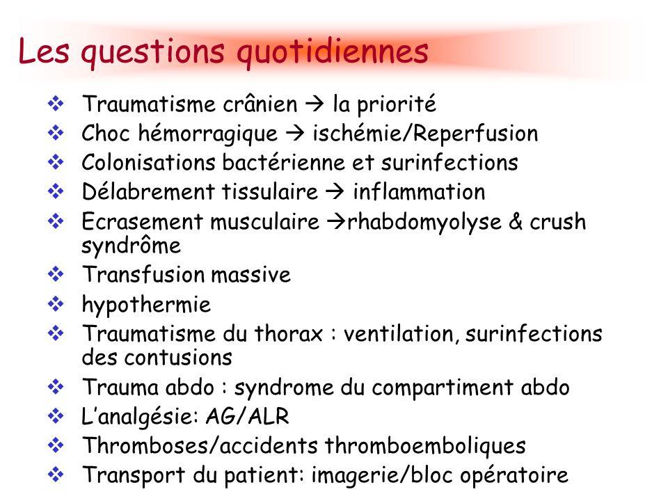 Les questions quotidiennes Traumatisme crânien la priorité Choc hémorragique ischémie/Reperfusion Colonisations bactérienne et surinfections Délabreme