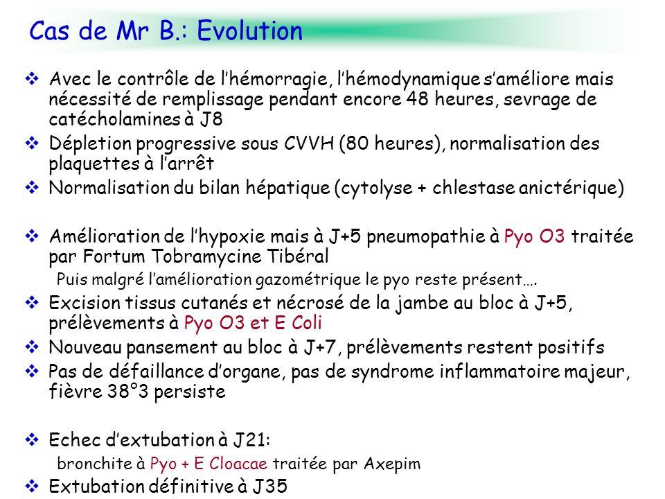 Cas de Mr B.: Evolution Avec le contrôle de lhémorragie, lhémodynamique saméliore mais nécessité de remplissage pendant encore 48 heures, sevrage de c