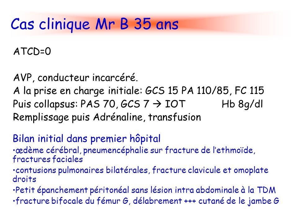 Bloc opératoire orthopédique : Fixateur externe sur fémur, parage plaie jambe hémoglobine préop 5.7 g/dL, Plq 42000transfusion au total 12 CG et 5 PFC PA maximale 85/53, Adrénaline à 3 mg/h Hémorragie incontrôlée Cas clinique Mr B 35 ans A H+10 transfert à Lariboisière, à larrivée Sous adrénaline 5 mg/h: PA 60/40 FC 140 DTC: vélocités cérébrales correctes maintenues Bilan biologique : GDS : pH 6,89,PaO2 136mmHG,PaCO2 61 mmHg, Bicar 11 mmol/L NFS : Hb 8,0 G%, Plaquettes 34.000 Hémostase : TP 31%, fibrinogène 1,06 g/L Saignement jambe G persistant Saignement de la plaie de la joue G transfixiante