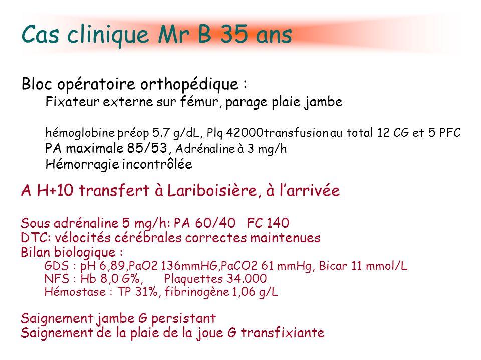 Bloc opératoire orthopédique : Fixateur externe sur fémur, parage plaie jambe hémoglobine préop 5.7 g/dL, Plq 42000transfusion au total 12 CG et 5 PFC