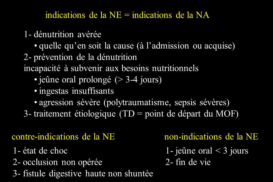 indications de la NE en réanimation 1- dénutrition avérée quelle quen soit la cause (à ladmission ou acquise) 2- prévention de la dénutrition incapaci