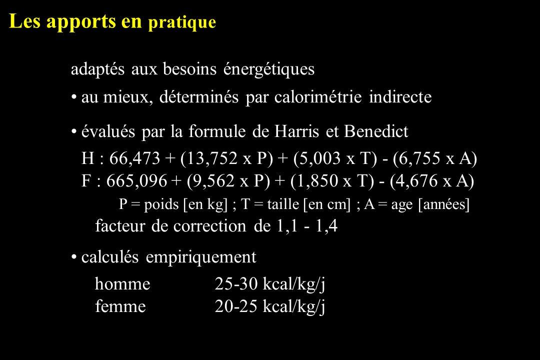 Les apports en pratique adaptés aux besoins énergétiques au mieux, déterminés par calorimétrie indirecte évalués par la formule de Harris et Benedict
