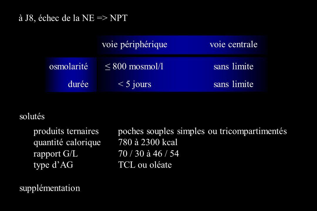à J8, échec de la NE => NPT voie périphériquevoie centrale osmolarité durée produits ternairespoches souples simples ou tricompartimentés quantité cal